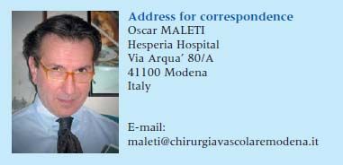Address for correspondence