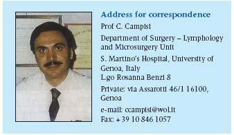 Physiothérapie complexe décongestive - E Foldi