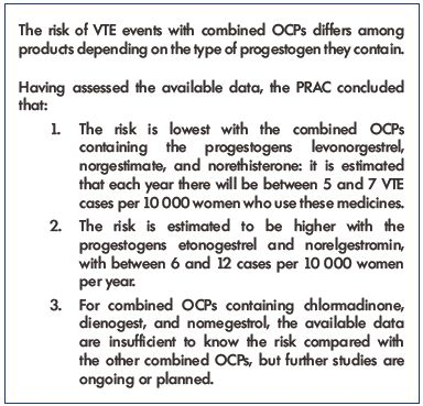 Table II. Recommendations from the Pharmacovigilance Risk Assessment Committee of the European Medicines Agency. Abbreviations: OCPs, oral contraceptive pills; PRAC, Pharmacovigilance Risk Assessment Committee; VTE, venous thromboembolism. This table is based on data from reference 17.